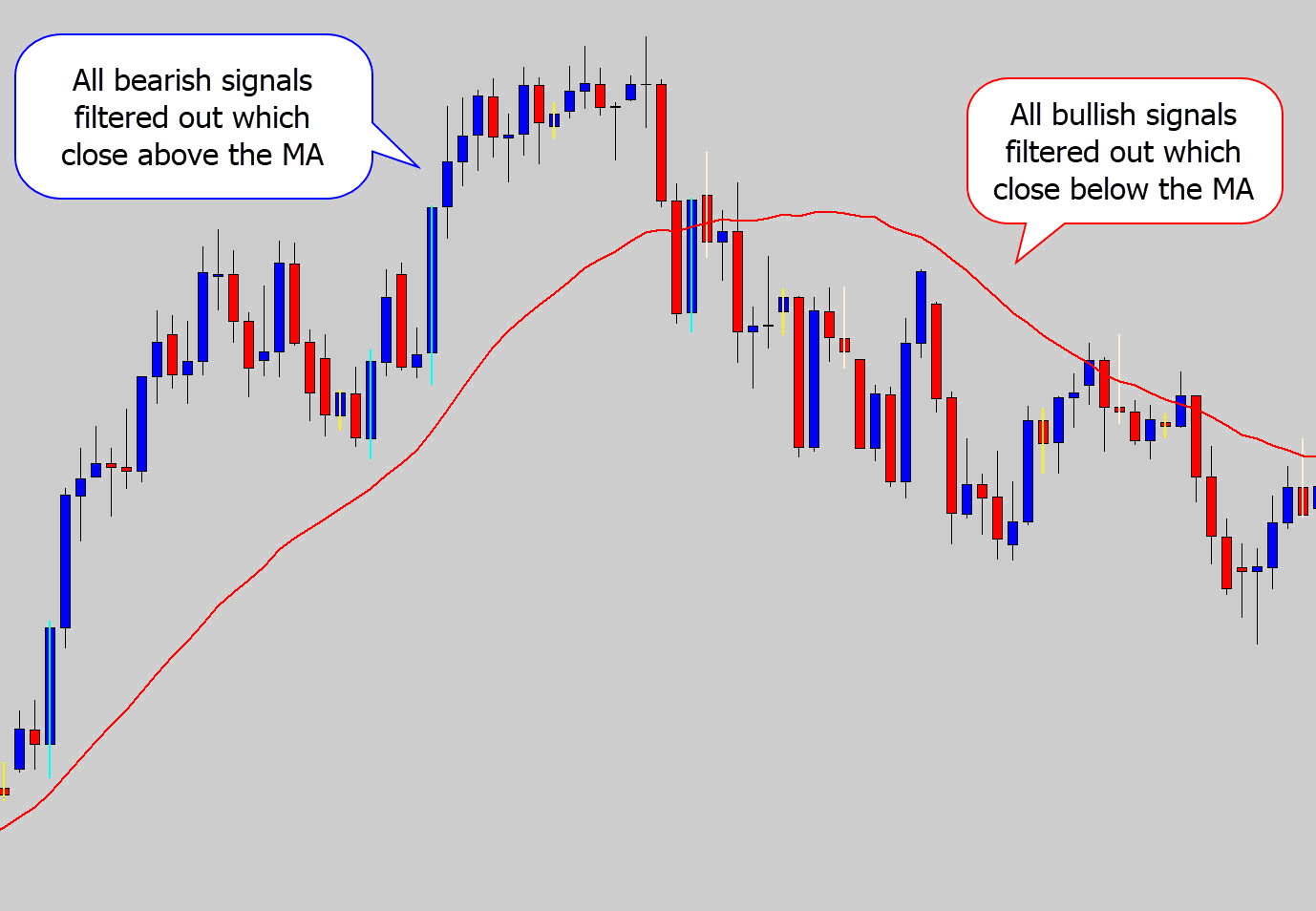 moving average filtering