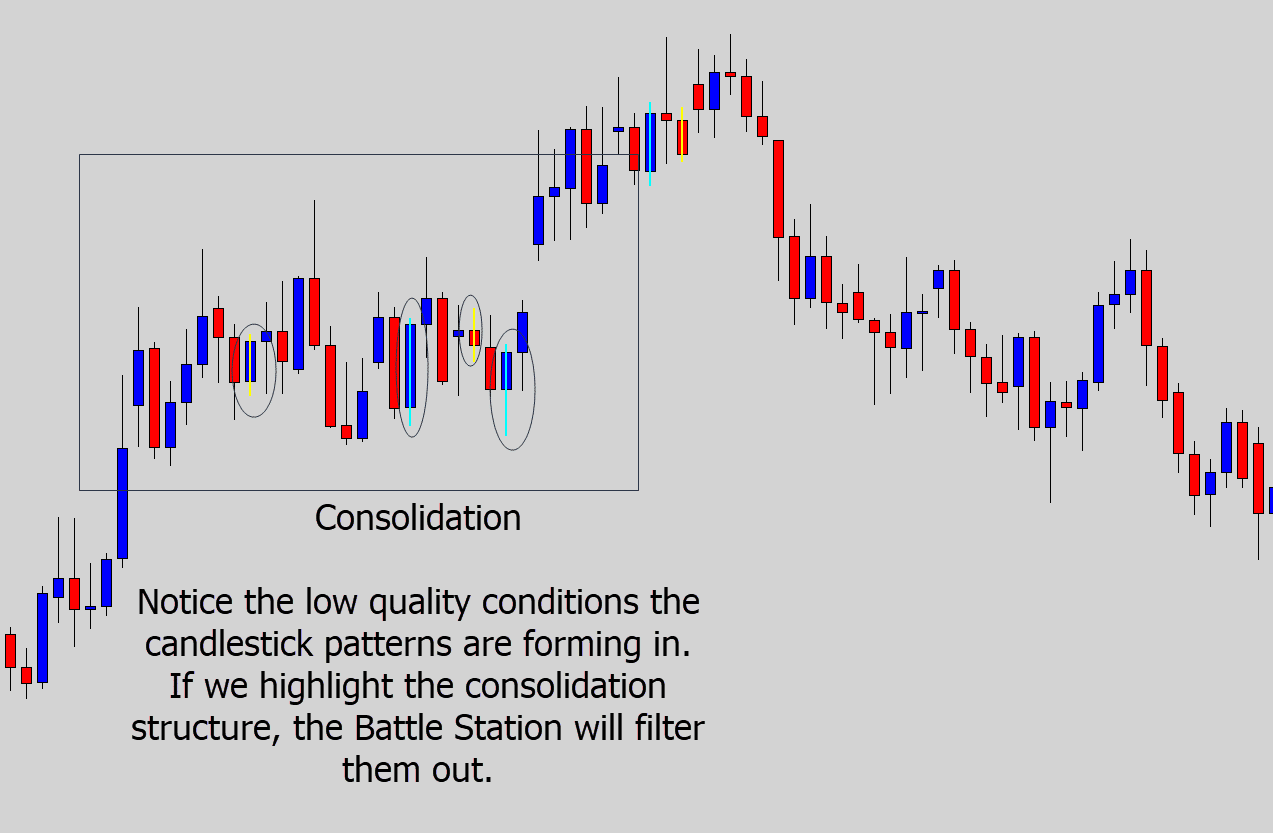 consolidation before triangle marker