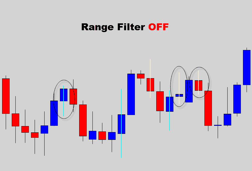 candlestick range filter off