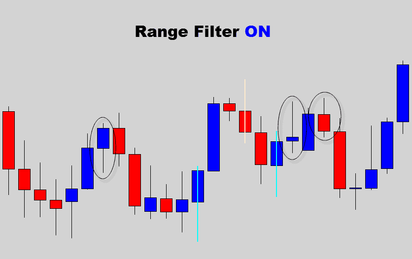 candlestick range filter on