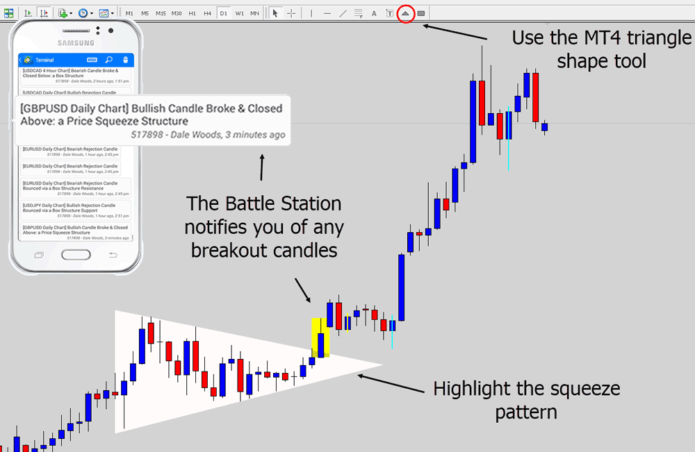 squeeze pattern breakout example