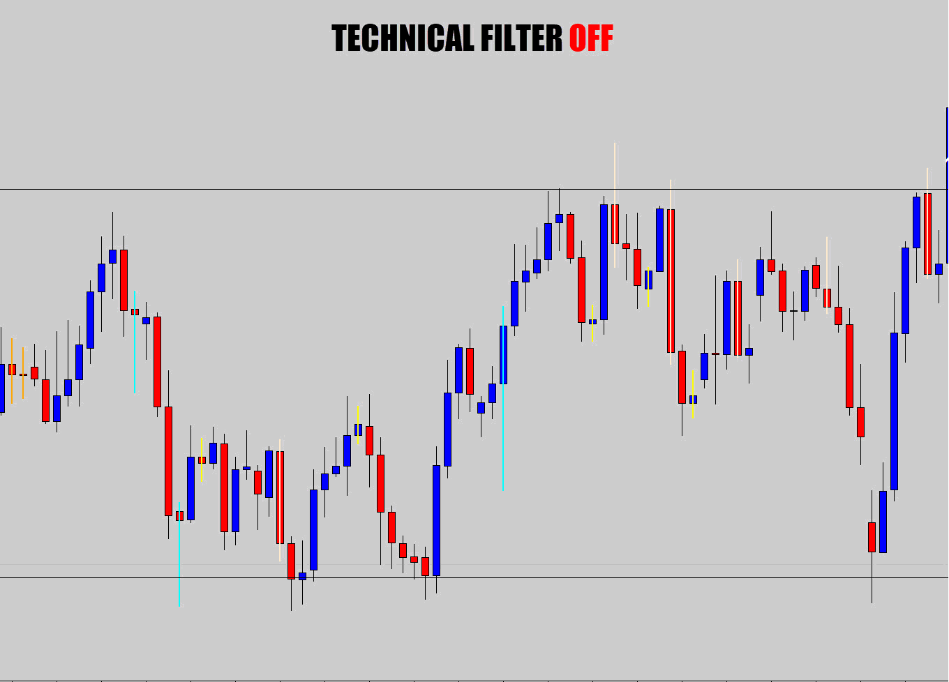 technical filter off in range