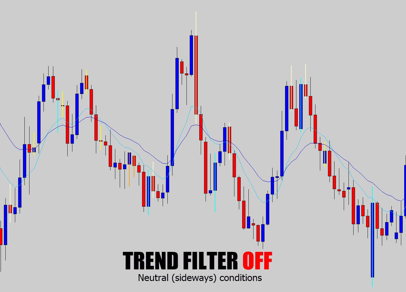 trend filter off trending conditions