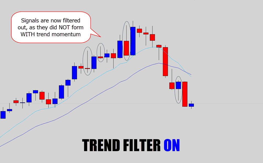 trend filter on example
