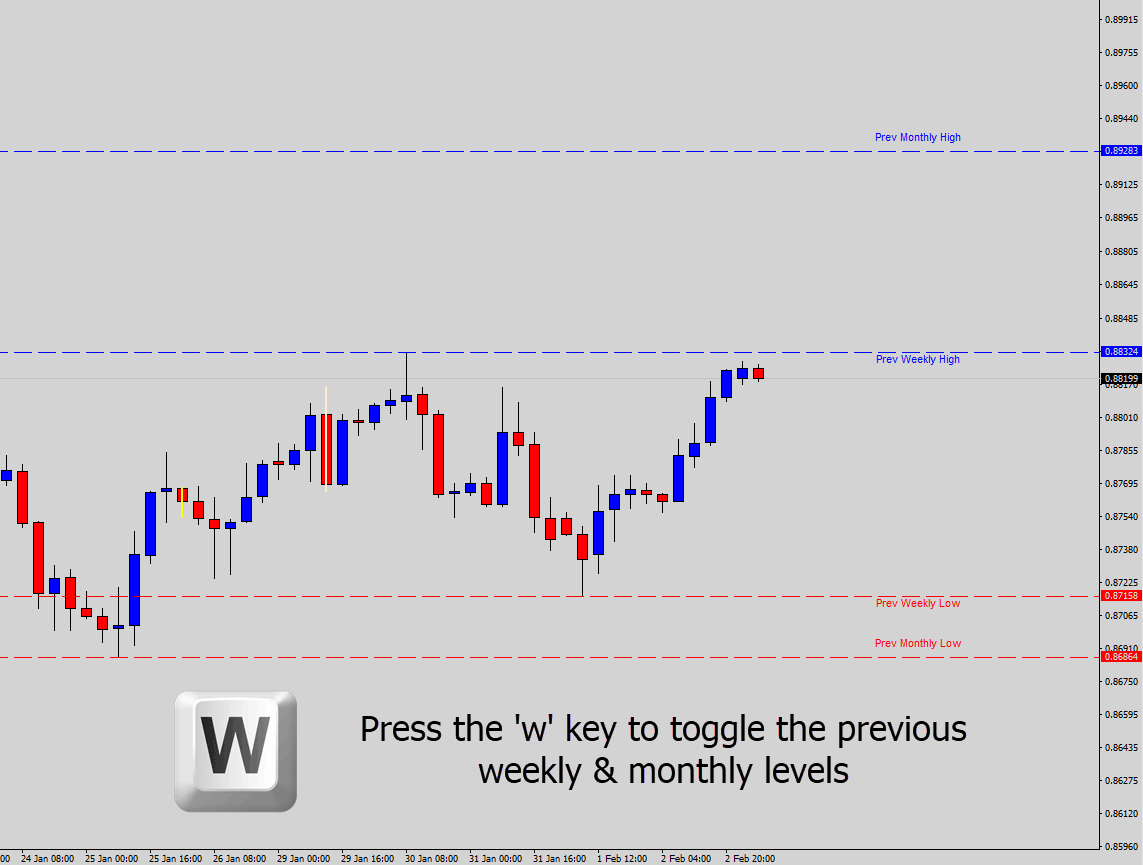 weekly monthly level toggle