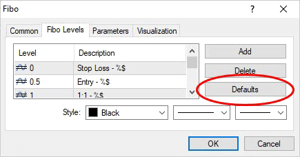 revert to default setting fib tool
