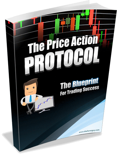 price action course