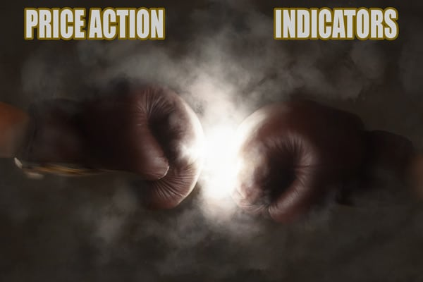 price action and indiactors