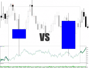 A Forex Candlestick Patterns Strategy Trading The Large Body Pattern