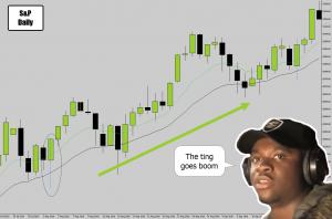 s&p trend boom
