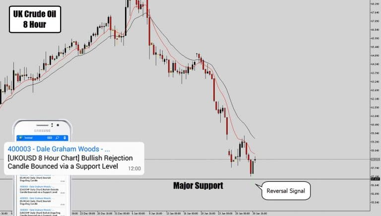 Crude Oil Drops Reversal Signal On Major Support