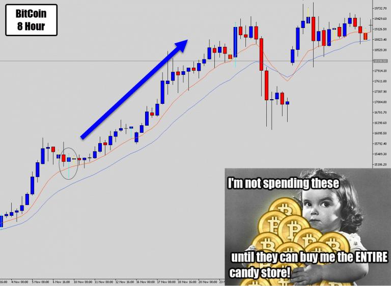 bitcoin success cover